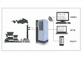未按要求安装VOCs在线监测系统并联网等,实施停产治理