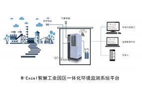 麦越M-3000-VOCs在线监测系统