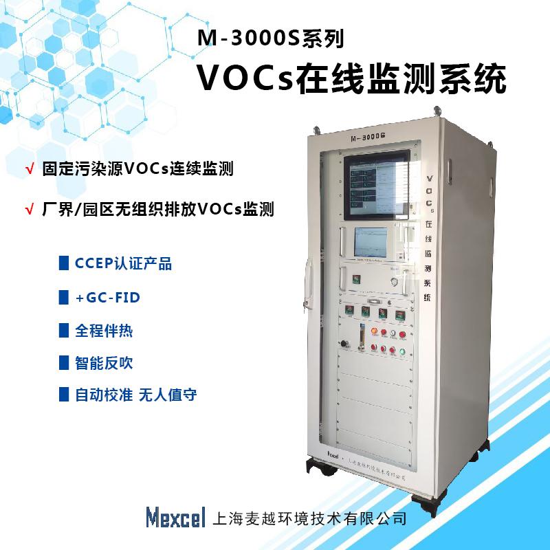 空气质量考核指标为何由二氧化硫变成VOCs?