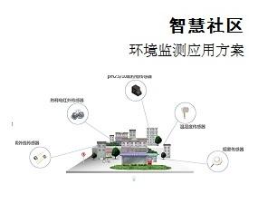 智慧社区环境监测应用方案